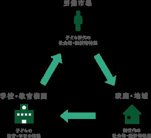 learning_for_all_illust_0529_syuusei-04