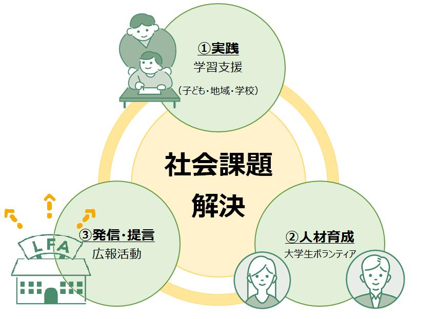 活動イメージ図_014